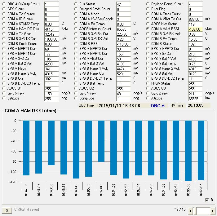9k6 BPSK telemetry decode