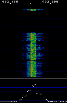 A rather wide 432MHz SSB signal