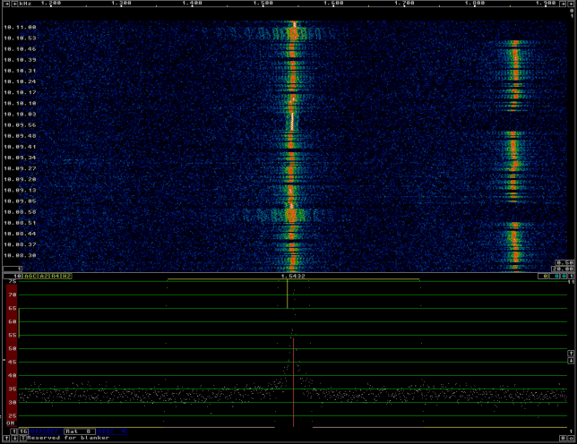 ON websdr. JT4G, FSK-CW and CW.