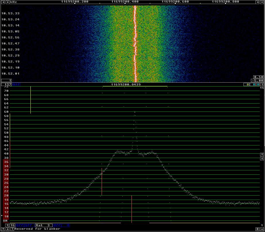 signal generators – Daniel Estévez