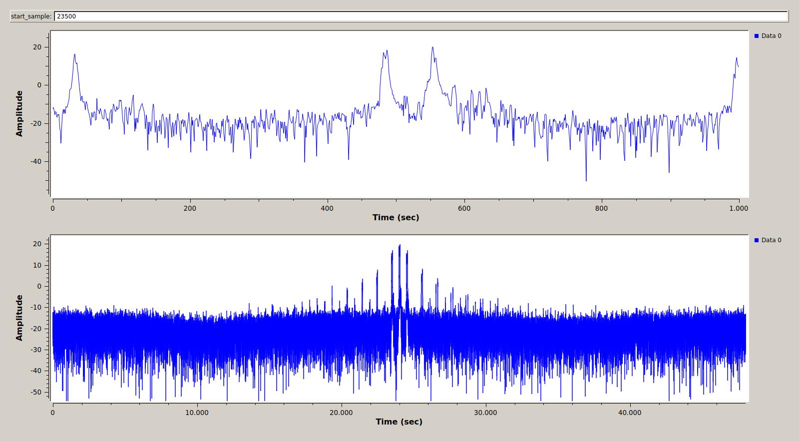 Using codar for ionospheric sounding daniel estvez gnu radio codar receiver ccuart Images