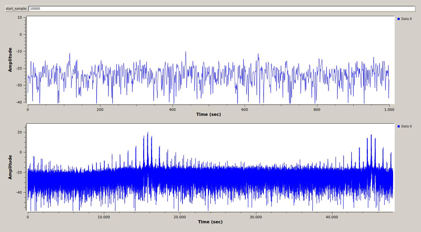 Using CODAR for ionospheric sounding – Daniel Estévez